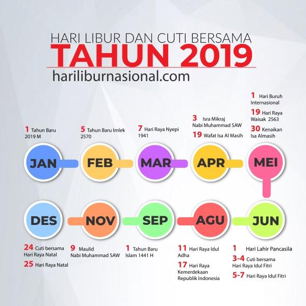 Dp Bergerak Idul Fitri 2020: Lebaran Idul Adha 2019